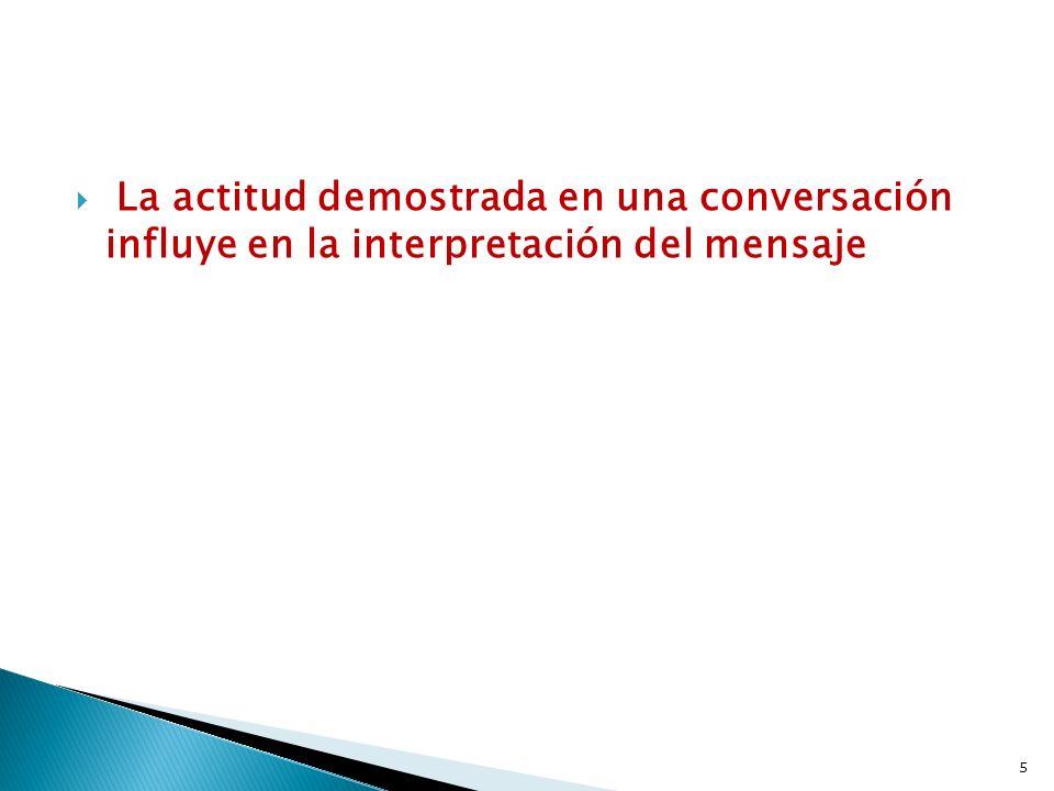 La actitud demostrada en una conversación influye en la interpretación del mensaje 5