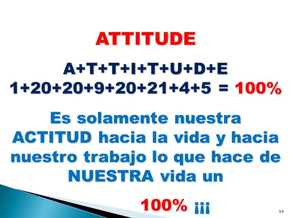ATTITUDE A+T+T+I+T+U+D+E 1+20+20+9+20+21+4+5 = 100% Es solamente nuestra ACTITUD hacia la vida y hacia nuestro trabajo lo que hace de NUESTRA vida un