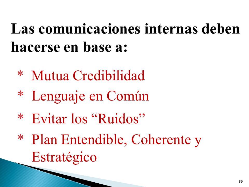 Las comunicaciones internas deben hacerse en base a: * Mutua Credibilidad * Lenguaje en Común * Evitar los Ruidos * Plan Entendible, Coherente y Estra