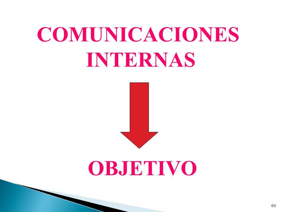 COMUNICACIONES INTERNAS OBJETIVO 60