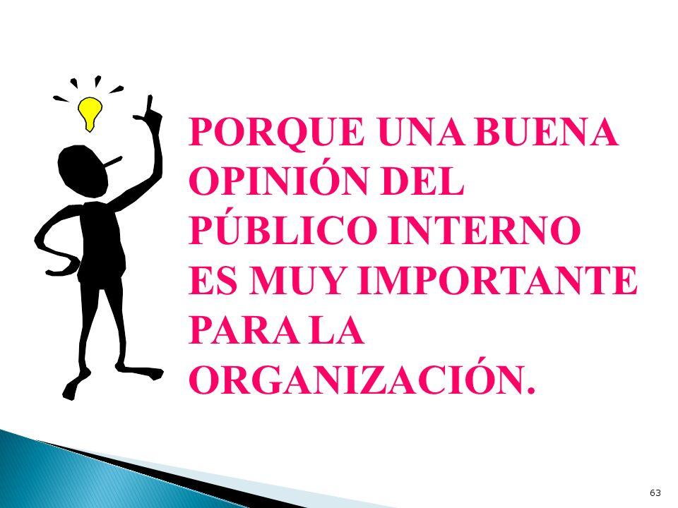 PORQUE UNA BUENA OPINIÓN DEL PÚBLICO INTERNO ES MUY IMPORTANTE PARA LA ORGANIZACIÓN. 63