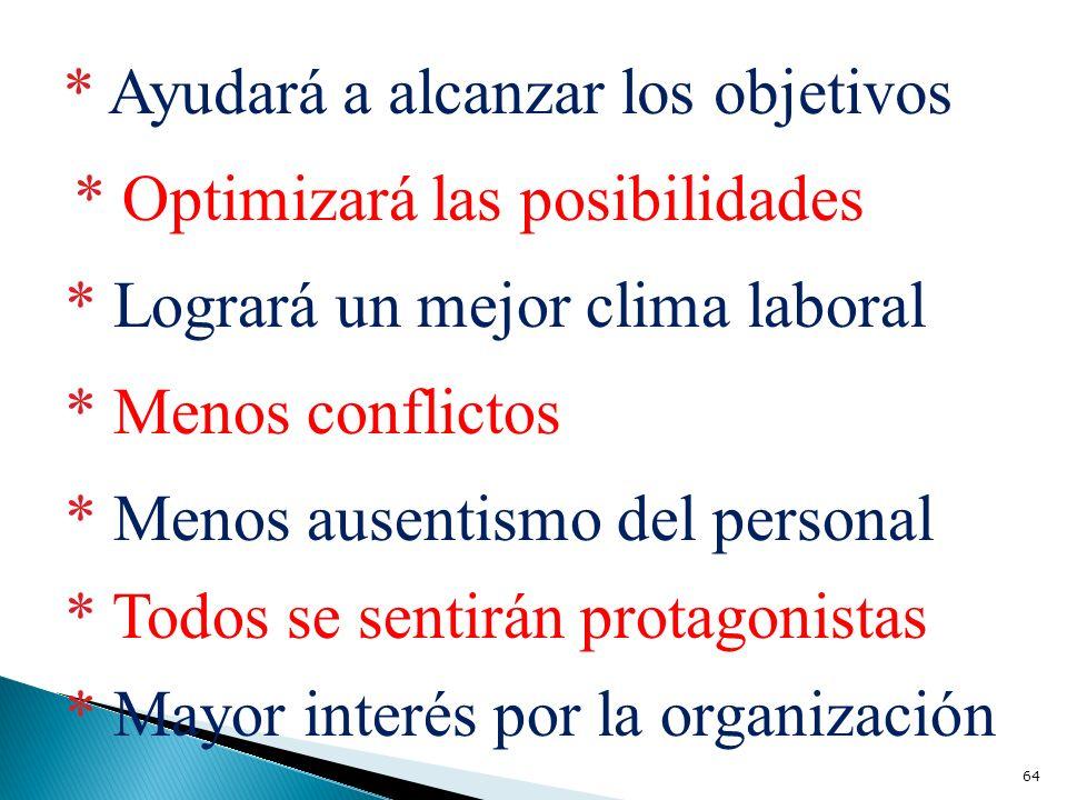 * Ayudará a alcanzar los objetivos * Optimizará las posibilidades * Logrará un mejor clima laboral * Menos conflictos * Menos ausentismo del personal