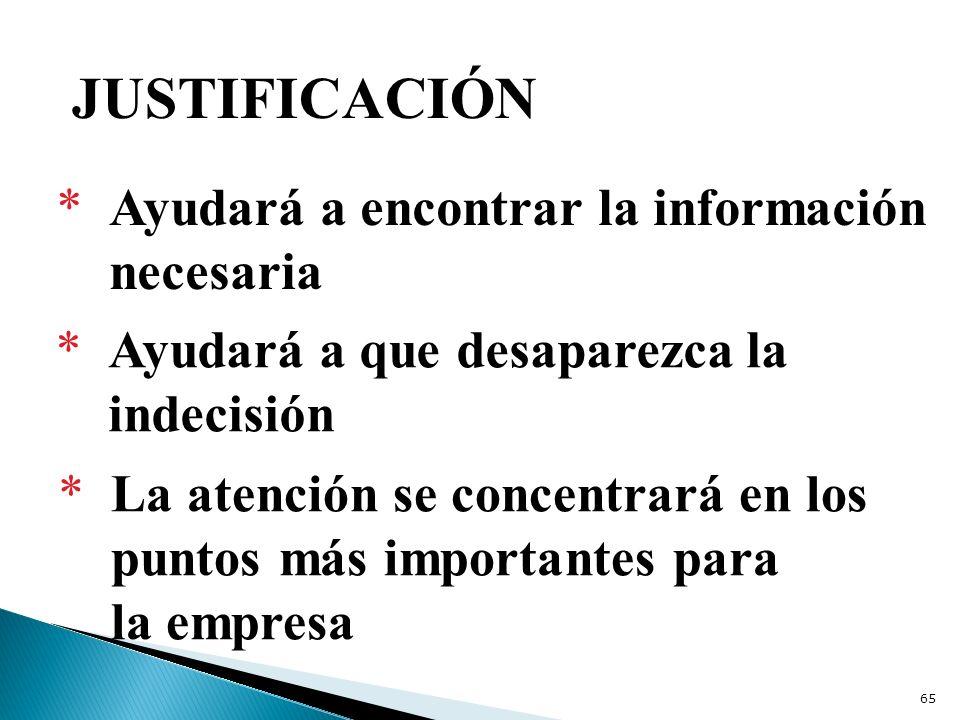 JUSTIFICACIÓN * Ayudará a encontrar la información necesaria * Ayudará a que desaparezca la indecisión * La atención se concentrará en los puntos más