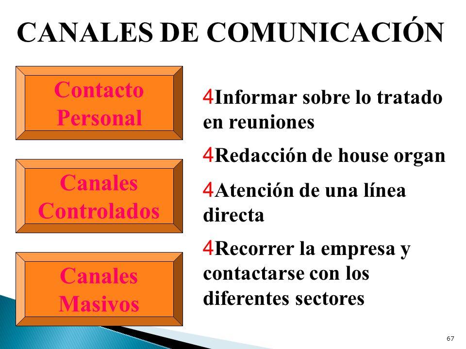 CANALES DE COMUNICACIÓN Contacto Personal Canales Controlados Canales Masivos 4 Informar sobre lo tratado en reuniones 4 Redacción de house organ 4 At