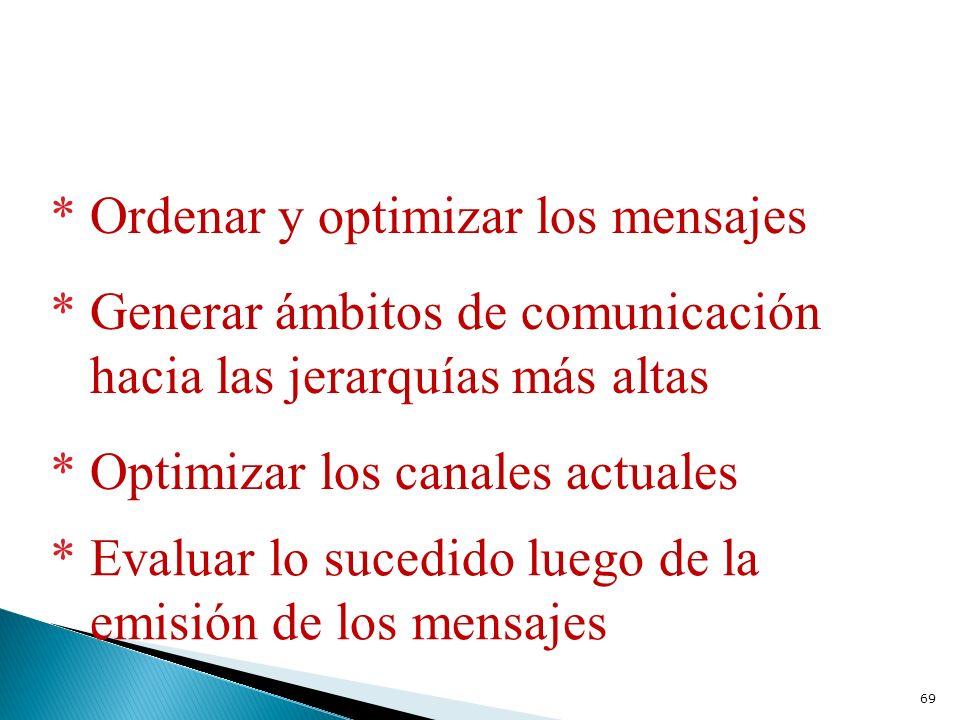* Ordenar y optimizar los mensajes * Generar ámbitos de comunicación hacia las jerarquías más altas * Optimizar los canales actuales * Evaluar lo suce