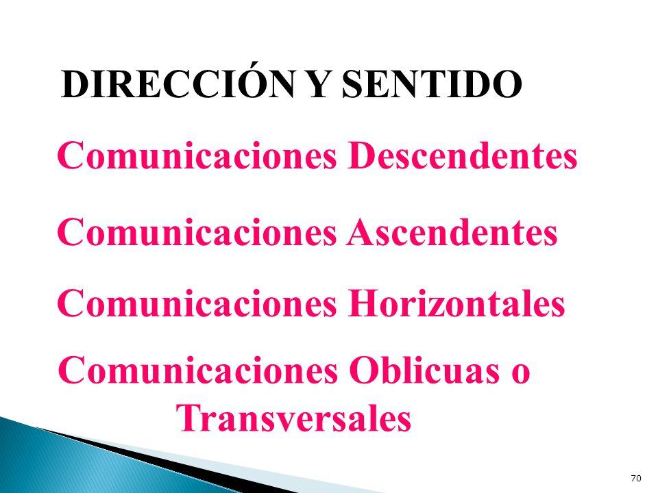 DIRECCIÓN Y SENTIDO Comunicaciones Descendentes Comunicaciones Ascendentes Comunicaciones Horizontales Comunicaciones Oblicuas o Transversales 70