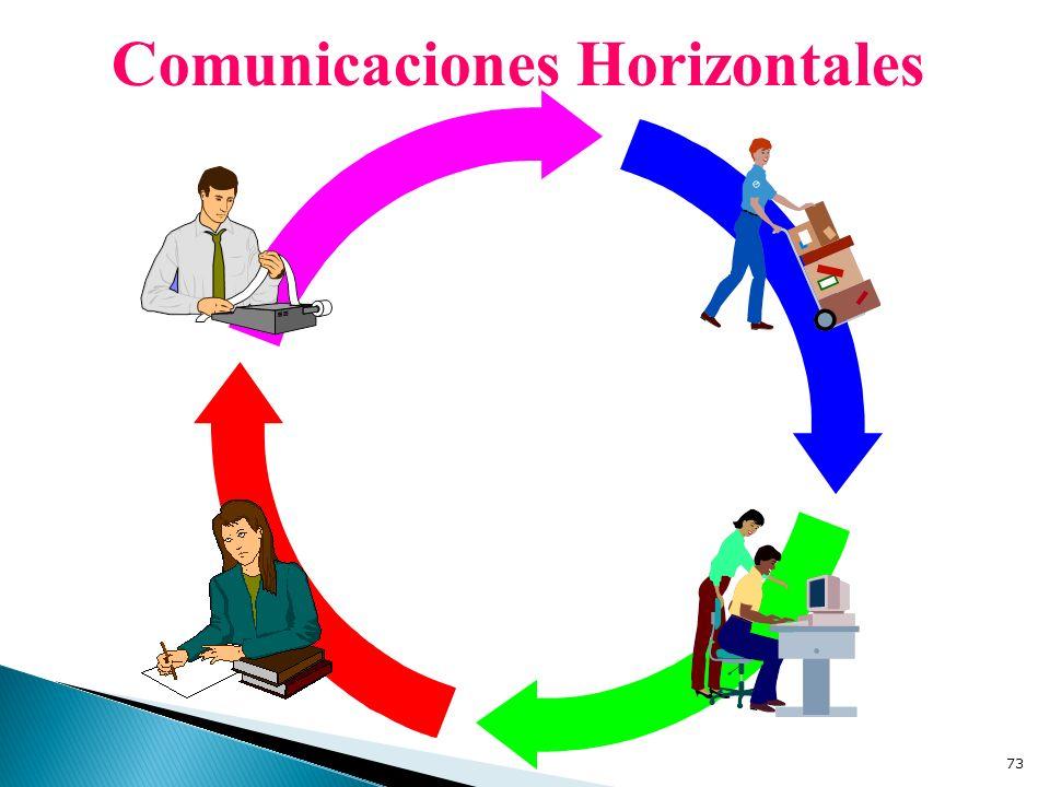 Comunicaciones Horizontales 73
