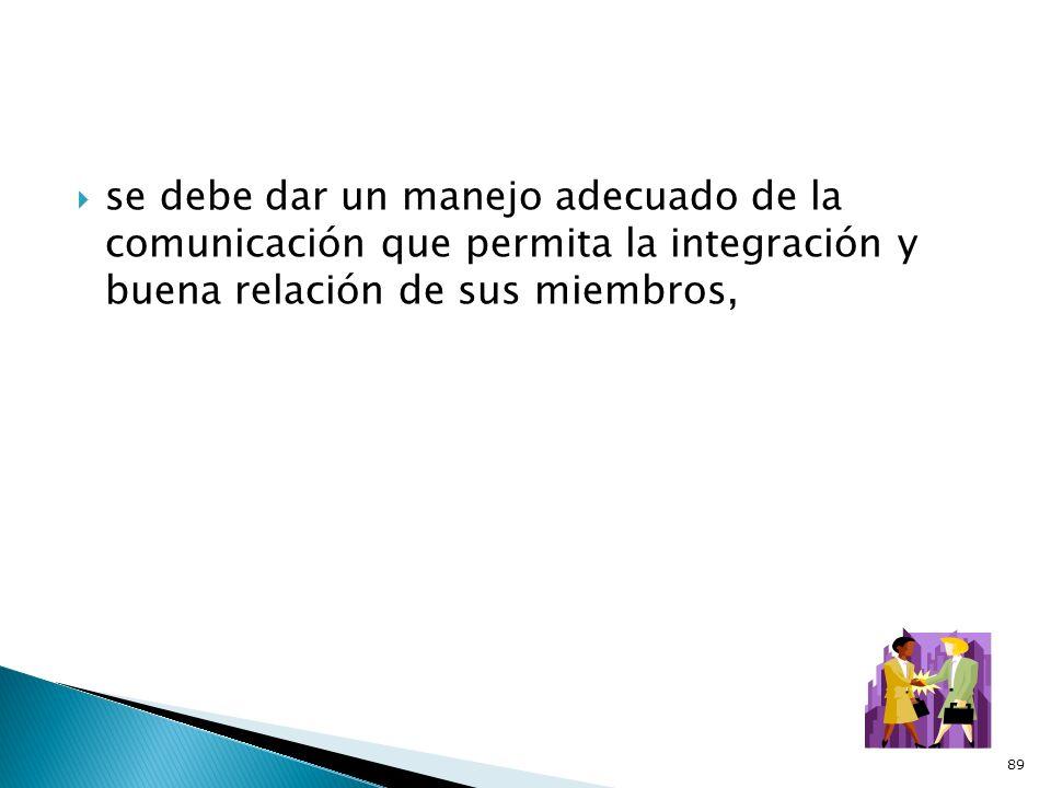 se debe dar un manejo adecuado de la comunicación que permita la integración y buena relación de sus miembros, 89