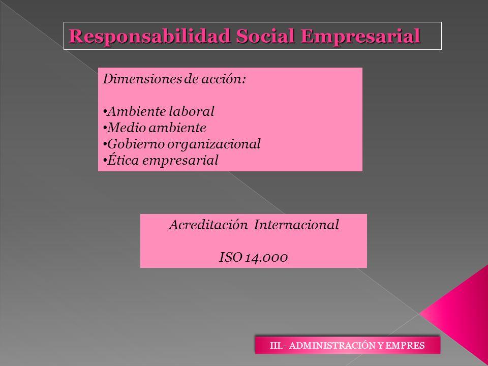 III.- ADMINISTRACIÓN Y EMPRES Responsabilidad Social Empresarial Dimensiones de acción: Ambiente laboral Medio ambiente Gobierno organizacional Ética