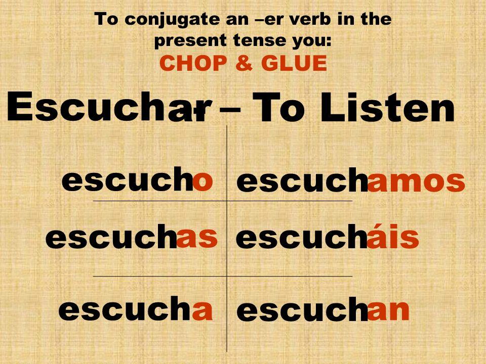 hablo Now you try! Hablar – to _______ hablas habla hablamos habláis hablan speak