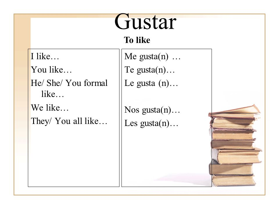 Gustar I like… You like… He/ She/ You formal like… We like… They/ You all like… Me gusta(n) … Te gusta(n)… Le gusta (n)… Nos gusta(n)… Les gusta(n)… To like
