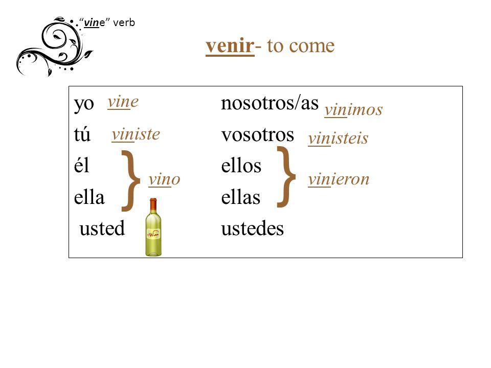 yo nosotros/as túvosotros élellos ellaellas usted ustedes venir- to come vine } } vinimos viniste vinovinieron vine verb vinisteis
