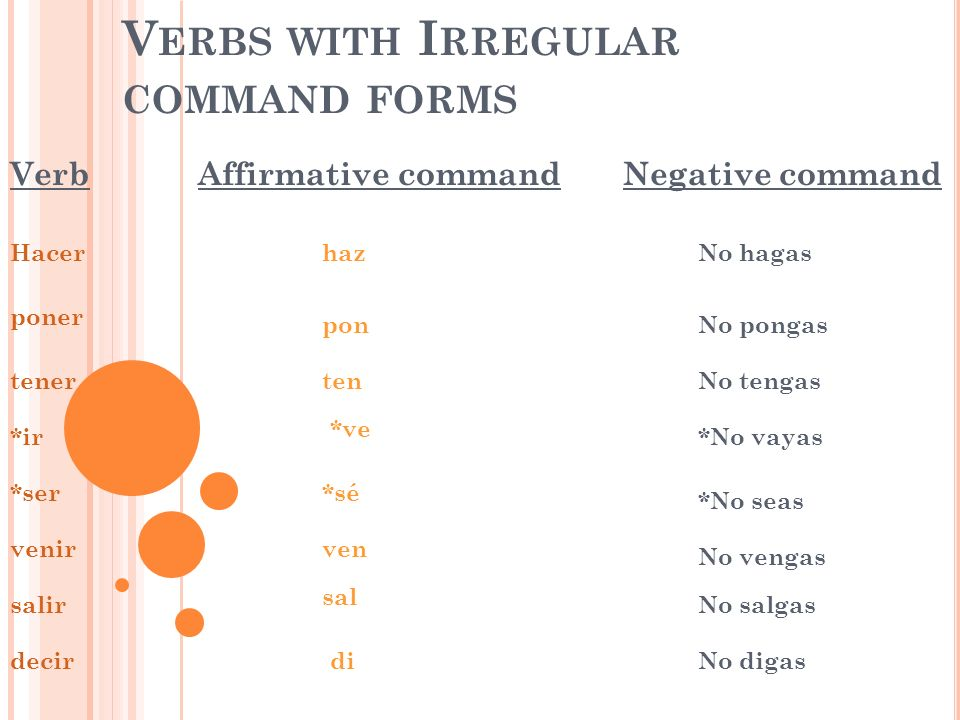 R EFLEXIVE VERBS WITH COMMANDS Attach the reflexive pronoun to the end of an affirmative command ¡Cuídate mucho.