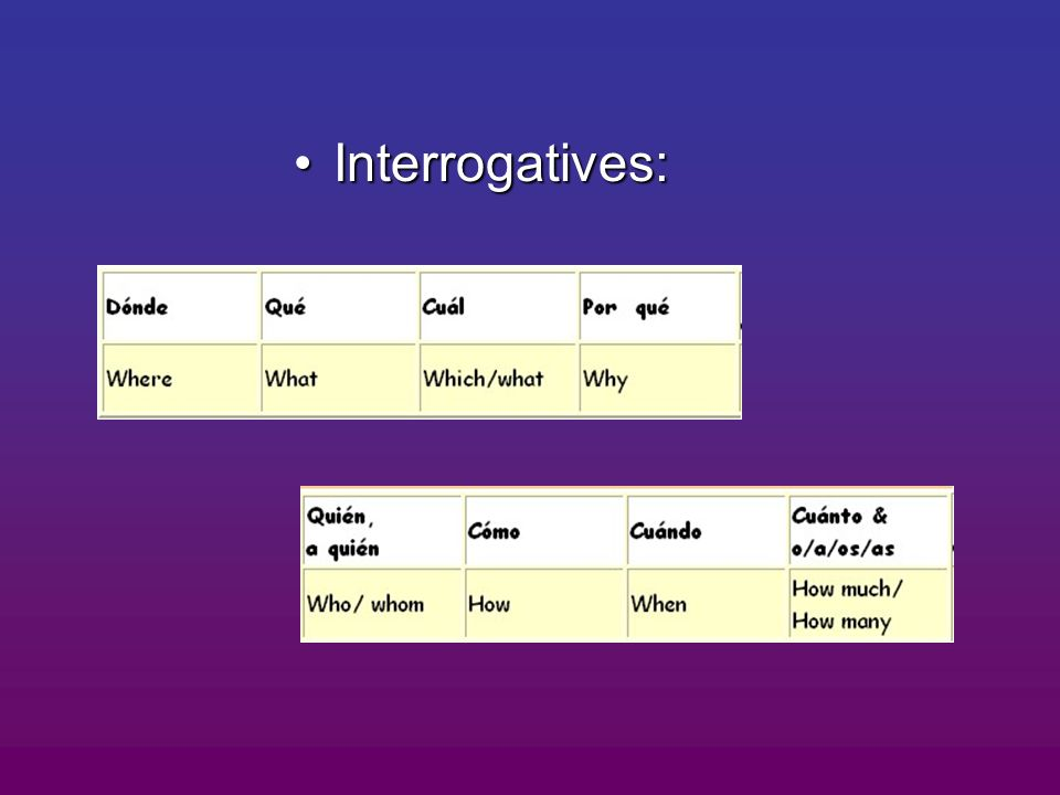 Interrogatives:Interrogatives: