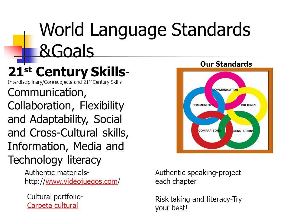 Authentic materials- http://www.videojuegos.com/www.videojuegos.com Cultural portfolio- Carpeta cultural 21 st Century Skills - Interdisciplinary/Core