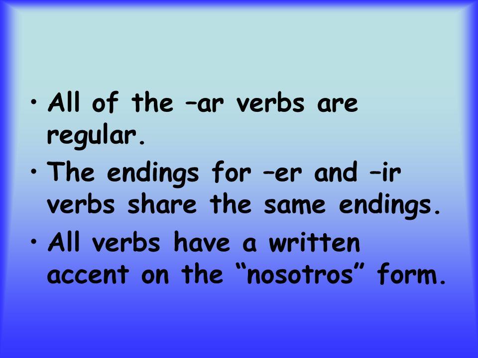 Try the following: 1.Hablar (yo) 2.Comer (ellos) 3.Escribir (nosotros) 4.Poner (tú) 5.Dar (Marta y yo) 6.Comprar (Juan y Ana) 7.Beber (usted) 8.Salir (tú) 9.Vivir (ustedes) 10.Estudiar (Paco)