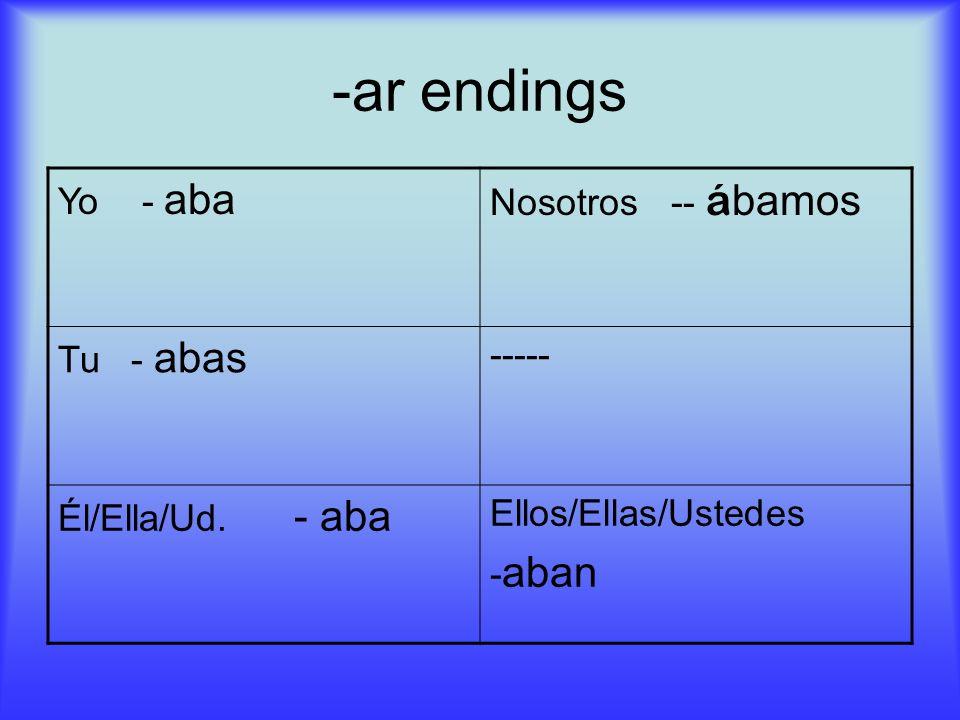 -ar endings Yo - aba Nosotros -- á bamos Tu - abas ----- Él/Ella/Ud.