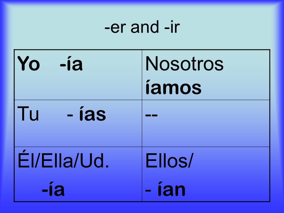 -er and -ir Yo -ía Nosotros íamos Tu - ías -- Él/Ella/Ud. -ía Ellos/ - ían