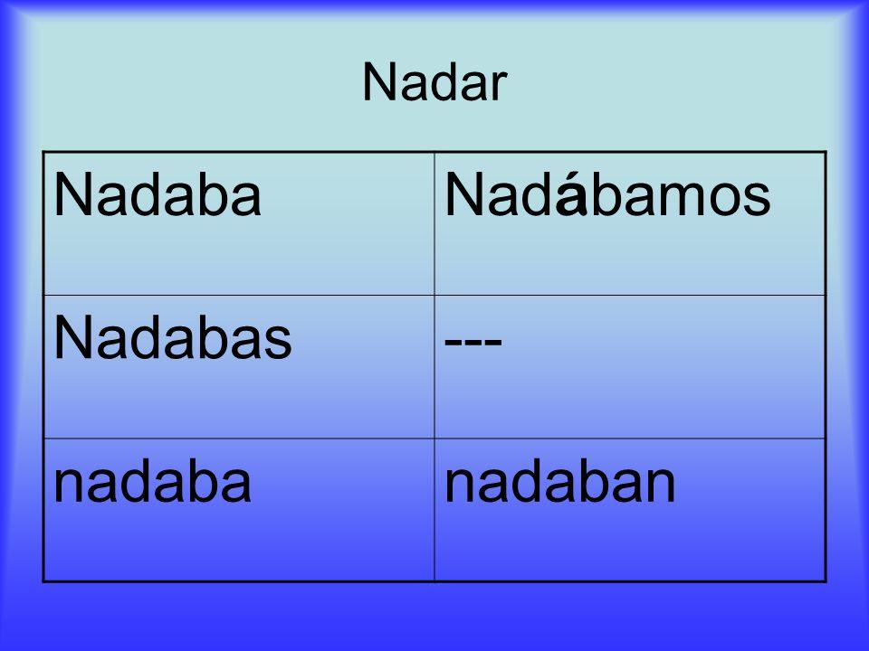 Nadar Nadaba Nad á bamos Nadabas--- nadabanadaban
