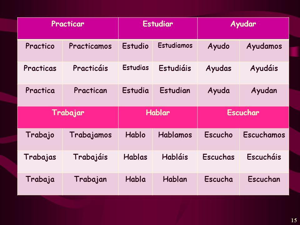 14 ¿Cuáles son las formas de…? Practicar- to practice Cantar- to sing Ayudar- to help Trabajar- to work Bailar- to dance Escuchar-to listen to