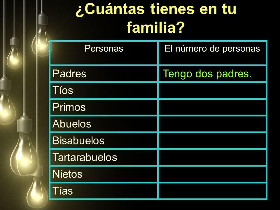 ¿Cuántas tienes en tu familia.