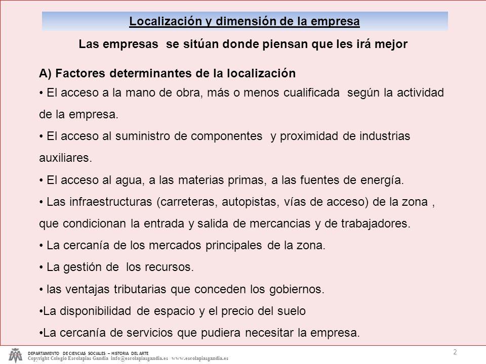 DEPARTAMENTO DE CIENCIAS SOCIALES – HISTORIA DEL ARTE Copyright Colegio Escolapias Gandia info@escolapiasgandia.es www.escolapiasgandia.es 2 Localizac