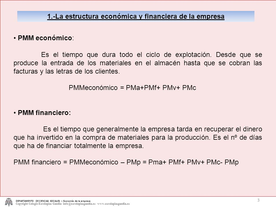 DEPARTAMENTO DE CIENCIAS SOCIALES – Economía de la empresa Copyright Colegio Escolapias Gandia info@escolapiasgandia.es www.escolapiasgandia.es 3 1.-L