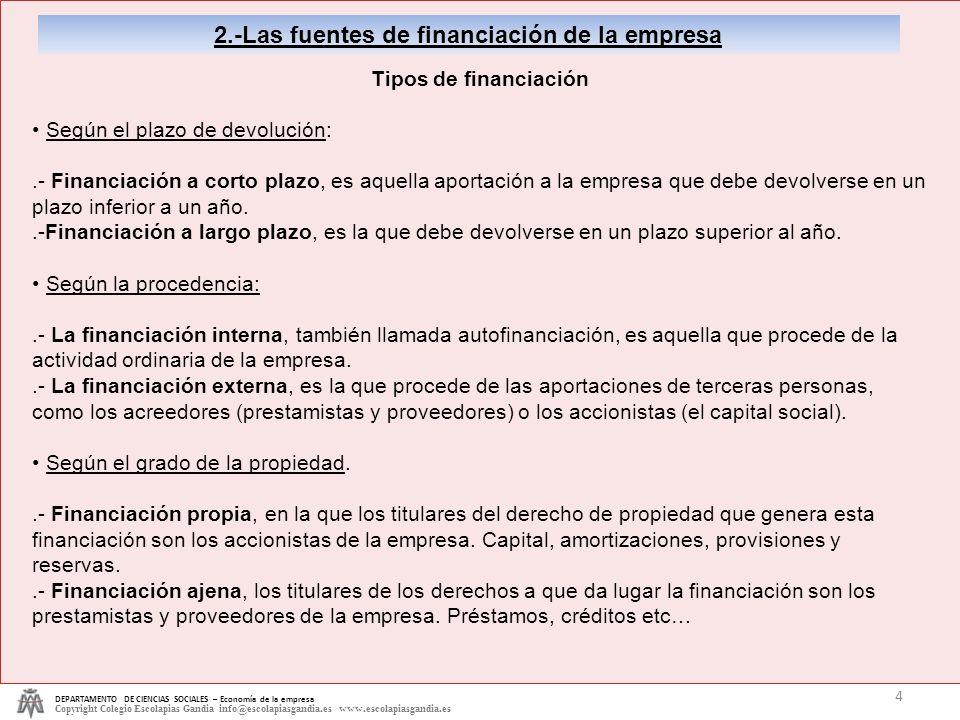 DEPARTAMENTO DE CIENCIAS SOCIALES – Economía de la empresa Copyright Colegio Escolapias Gandia info@escolapiasgandia.es www.escolapiasgandia.es 4 2.-L