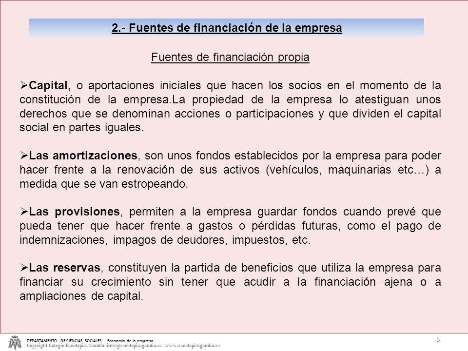 DEPARTAMENTO DE CIENCIAS SOCIALES – Economía de la empresa Copyright Colegio Escolapias Gandia info@escolapiasgandia.es www.escolapiasgandia.es 5 2.-
