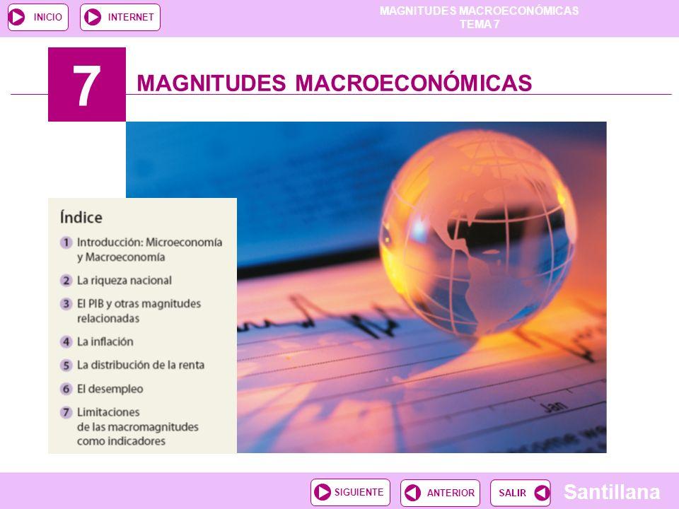 MAGNITUDES MACROECONÓMICAS TEMA 7 Santillana ANTERIORSIGUIENTE INICIOINTERNET 7 MAGNITUDES MACROECONÓMICAS
