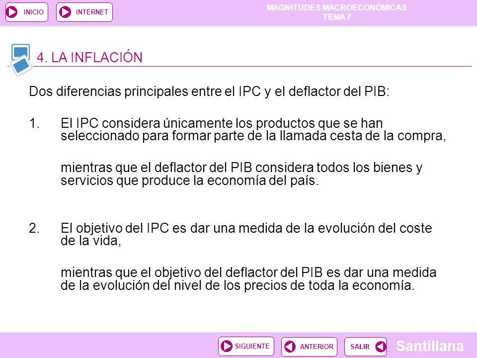 MAGNITUDES MACROECONÓMICAS TEMA 7 Santillana ANTERIORSIGUIENTE INICIOINTERNET Dos diferencias principales entre el IPC y el deflactor del PIB: 1.El IP