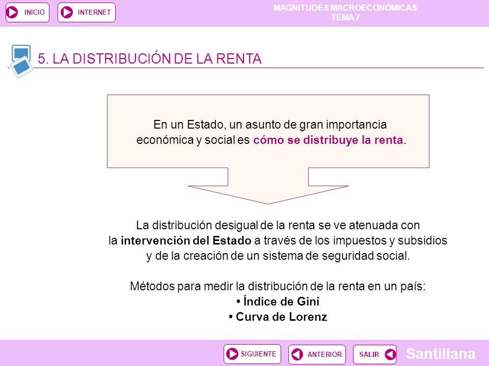 MAGNITUDES MACROECONÓMICAS TEMA 7 Santillana ANTERIORSIGUIENTE INICIOINTERNET 5. LA DISTRIBUCIÓN DE LA RENTA La distribución desigual de la renta se v