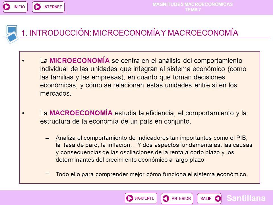 TEMA 7 Santillana ANTERIORSIGUIENTE INICIOINTERNET La MICROECONOMÍA se centra en el análisis del comportamiento individual de las unidades que integra
