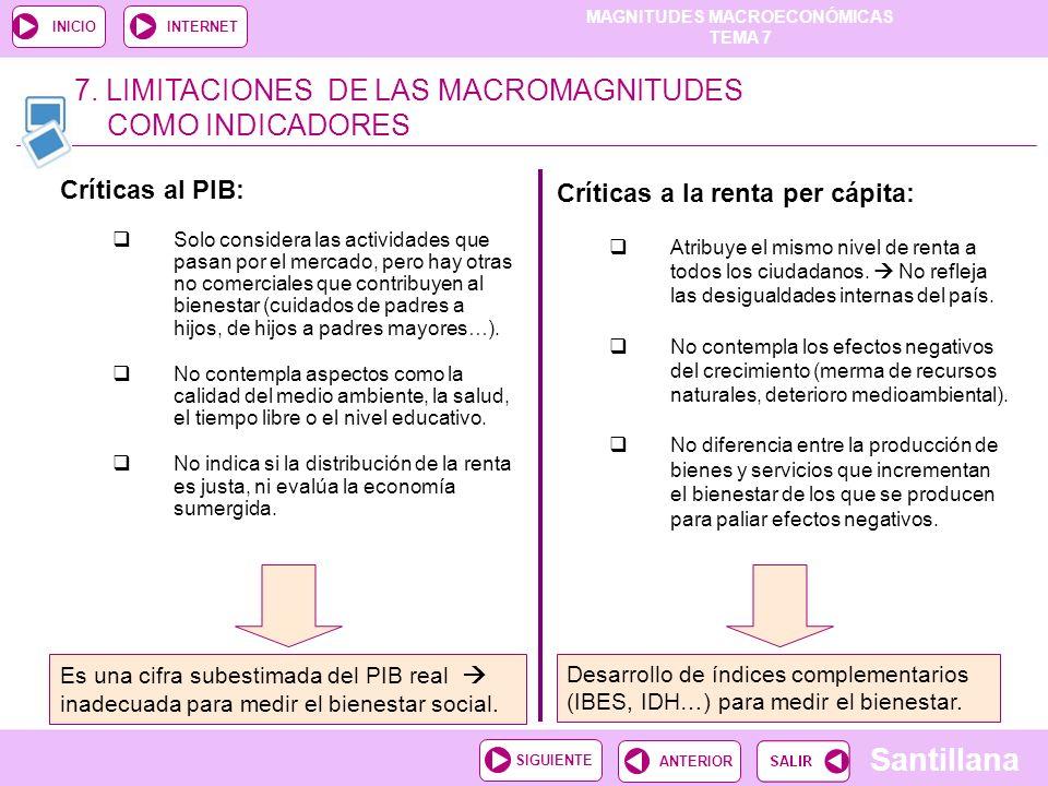 MAGNITUDES MACROECONÓMICAS TEMA 7 Santillana ANTERIORSIGUIENTE INICIOINTERNET Críticas al PIB: Solo considera las actividades que pasan por el mercado