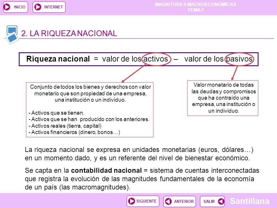 MAGNITUDES MACROECONÓMICAS TEMA 7 Santillana ANTERIORSIGUIENTE INICIOINTERNET 2. LA RIQUEZA NACIONAL Conjunto de todos los bienes y derechos con valor
