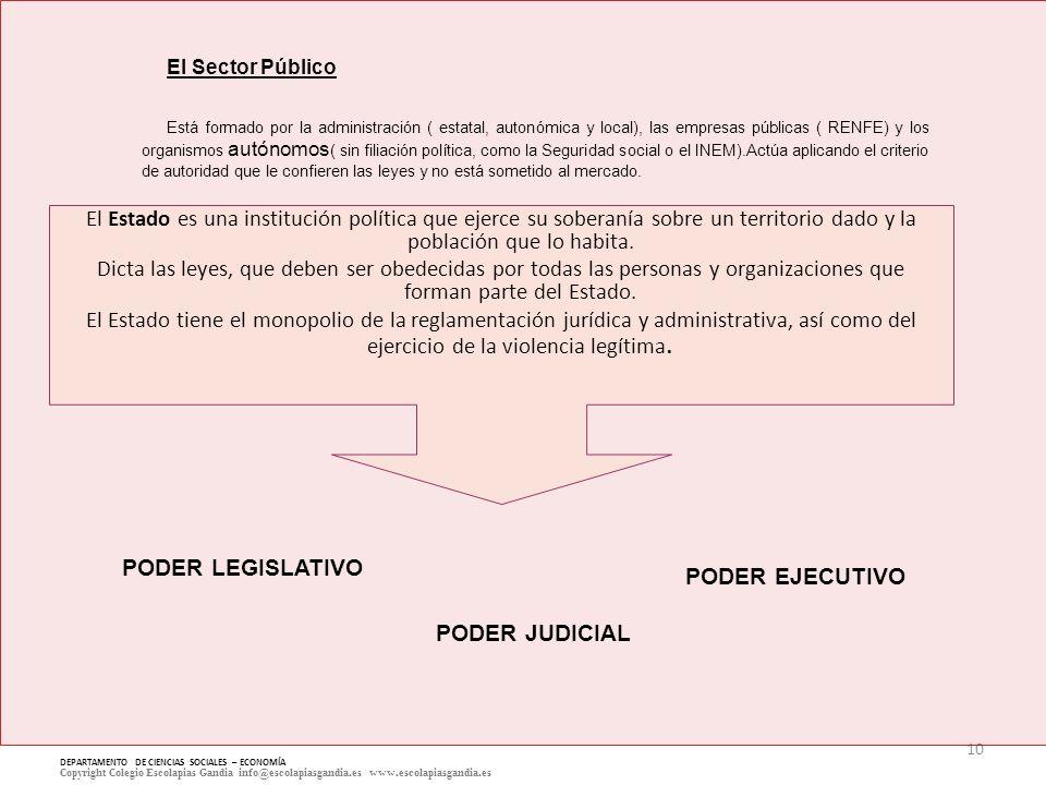 10 DEPARTAMENTO DE CIENCIAS SOCIALES – ECONOMÍA Copyright Colegio Escolapias Gandia info@escolapiasgandia.es www.escolapiasgandia.es El Sector Público