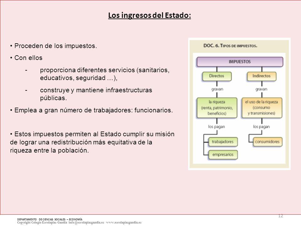12 DEPARTAMENTO DE CIENCIAS SOCIALES – ECONOMÍA Copyright Colegio Escolapias Gandia info@escolapiasgandia.es www.escolapiasgandia.es Los ingresos del