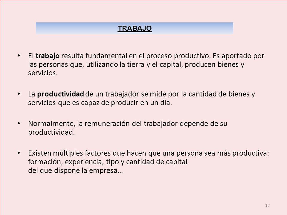 17 El trabajo resulta fundamental en el proceso productivo. Es aportado por las personas que, utilizando la tierra y el capital, producen bienes y ser