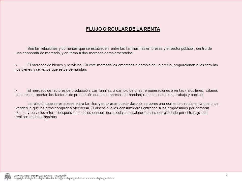 DEPARTAMENTO DE CIENCIAS SOCIALES – ECONOMÍA Copyright Colegio Escolapias Gandia info@escolapiasgandia.es www.escolapiasgandia.es 2 FLUJO CIRCULAR DE