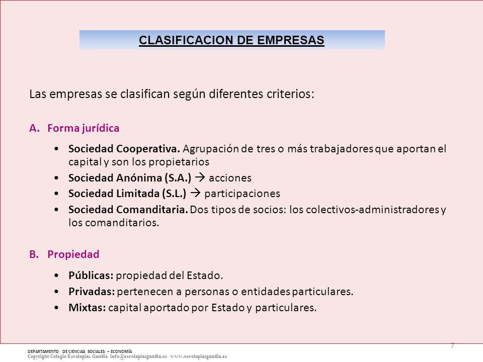 7 DEPARTAMENTO DE CIENCIAS SOCIALES – ECONOMÍA Copyright Colegio Escolapias Gandia info@escolapiasgandia.es www.escolapiasgandia.es Las empresas se cl