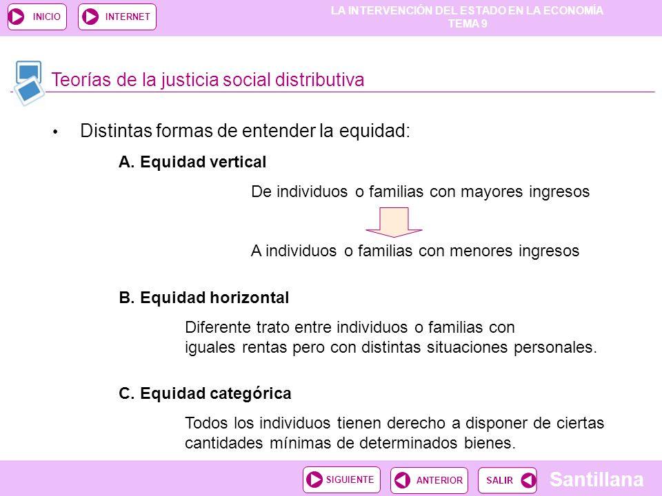 LA INTERVENCIÓN DEL ESTADO EN LA ECONOMÍA TEMA 9 Santillana ANTERIORSIGUIENTE INICIOINTERNET Teorías de la justicia social distributiva Distintas form