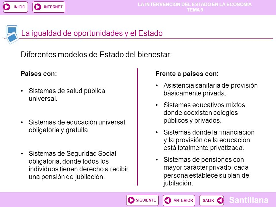 LA INTERVENCIÓN DEL ESTADO EN LA ECONOMÍA TEMA 9 Santillana ANTERIORSIGUIENTE INICIOINTERNET Diferentes modelos de Estado del bienestar: La igualdad d