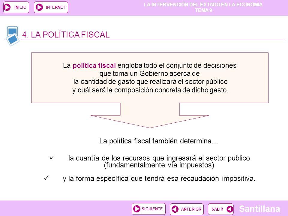 LA INTERVENCIÓN DEL ESTADO EN LA ECONOMÍA TEMA 9 Santillana ANTERIORSIGUIENTE INICIOINTERNET La política fiscal también determina… la cuantía de los r