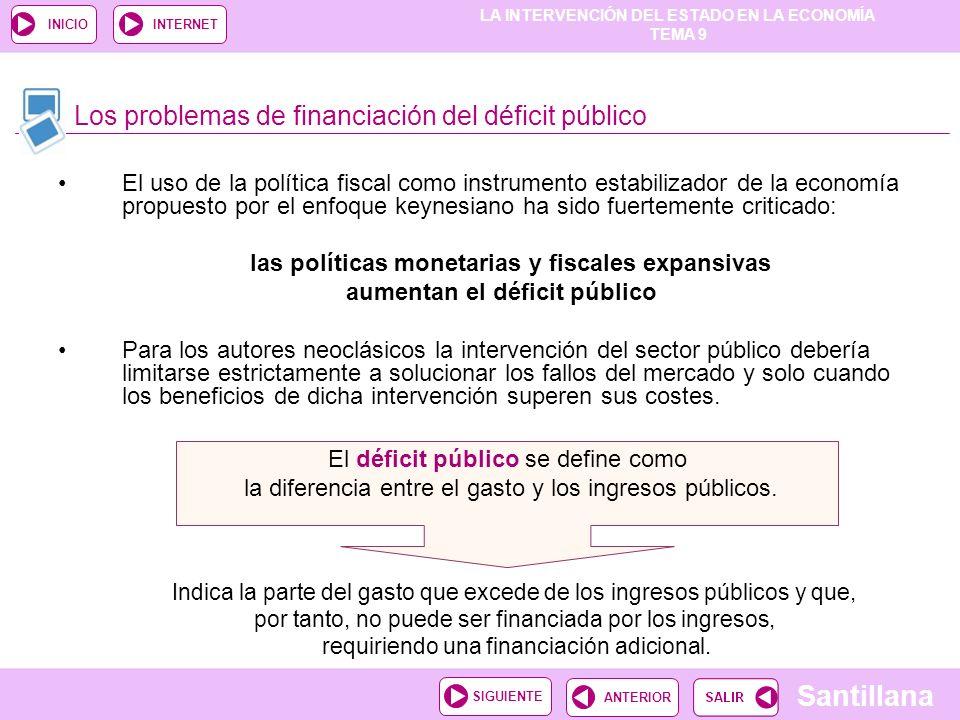 LA INTERVENCIÓN DEL ESTADO EN LA ECONOMÍA TEMA 9 Santillana ANTERIORSIGUIENTE INICIOINTERNET El uso de la política fiscal como instrumento estabilizad