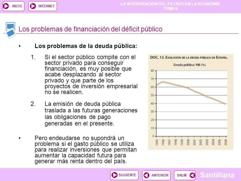 LA INTERVENCIÓN DEL ESTADO EN LA ECONOMÍA TEMA 9 Santillana ANTERIORSIGUIENTE INICIOINTERNET Los problemas de la deuda pública: 1.Si el sector público