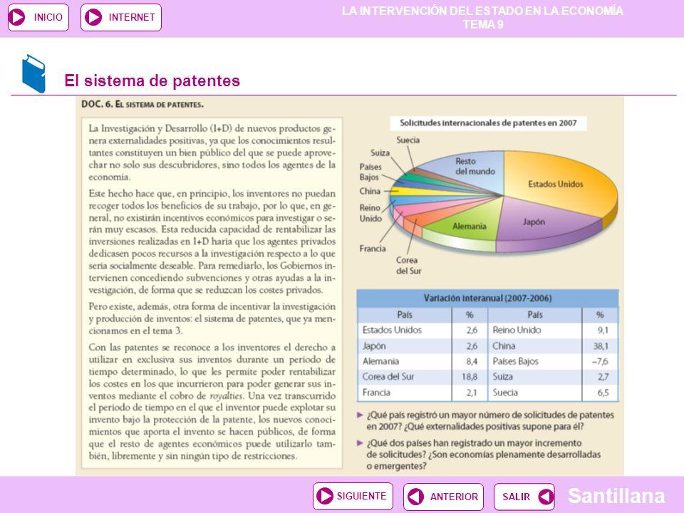 LA INTERVENCIÓN DEL ESTADO EN LA ECONOMÍA TEMA 9 Santillana ANTERIORSIGUIENTE INICIOINTERNET El sistema de patentes