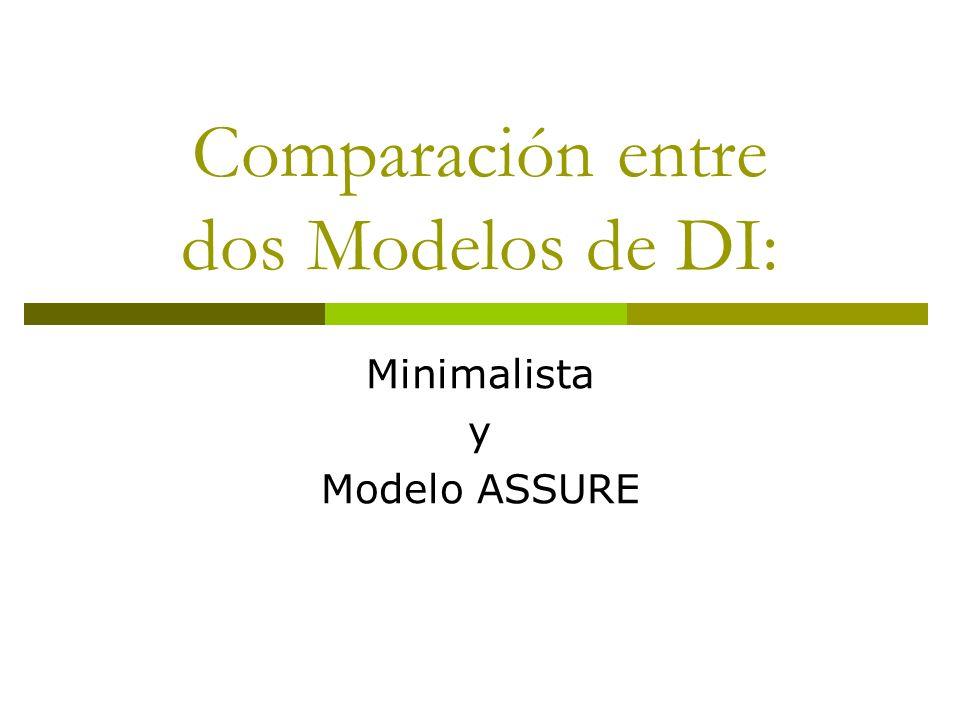 Comparación entre dos Modelos de DI: Minimalista y Modelo ASSURE