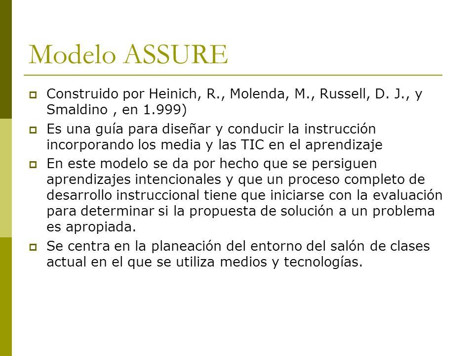 Modelo ASSURE Construido por Heinich, R., Molenda, M., Russell, D. J., y Smaldino, en 1.999) Es una guía para diseñar y conducir la instrucción incorp
