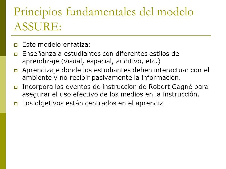 Principios fundamentales del modelo ASSURE: Este modelo enfatiza: Enseñanza a estudiantes con diferentes estilos de aprendizaje (visual, espacial, aud