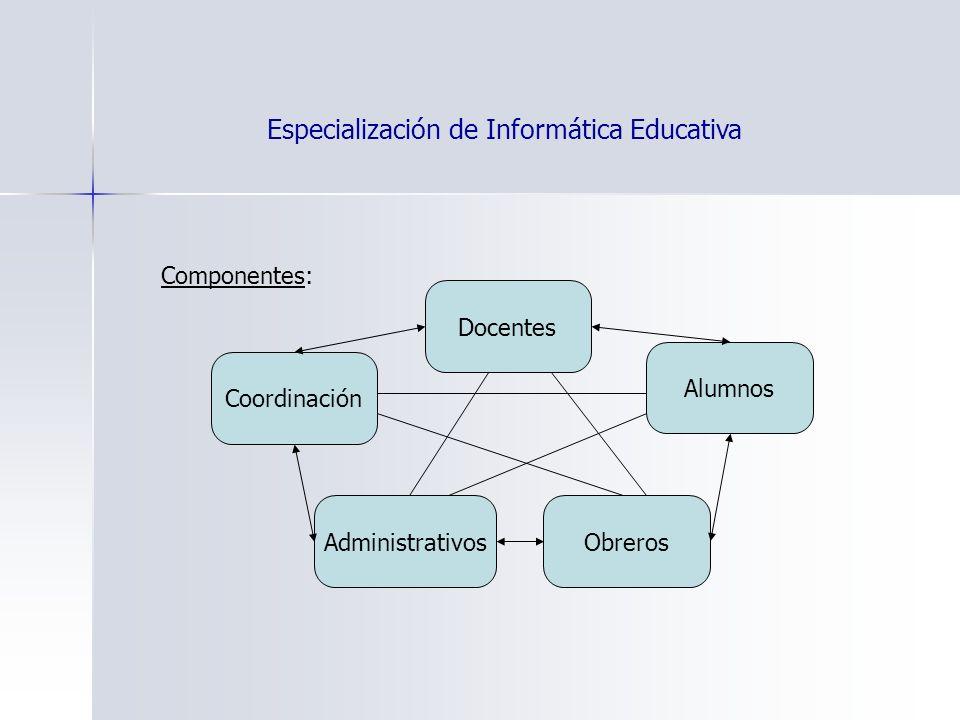 Especialización de Informática Educativa Componentes: Coordinación AdministrativosObreros Alumnos Docentes